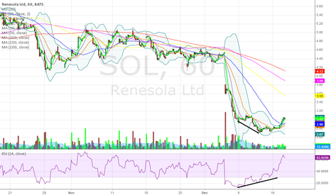 SOL: Another SOLAR divergence