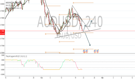AUDUSD: AUD/USD close to that sweet spot