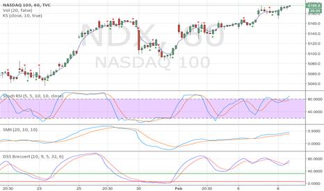 NDX: New TradeKing MB Trading iOS app
