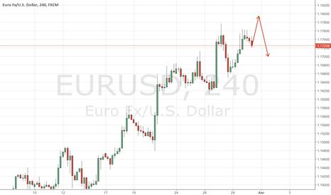 EURUSD: WTI выше $50 или как ОПЕК выходит из трудного положения.