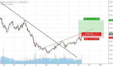 FIBR3: Dólar pra cima? Essa é uma das empresas que se beneficiam