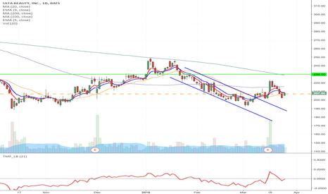 ULTA: ULTA - Downward channel breakout long from $207.47 to $230