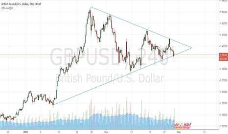 GBPUSD: покупка от линии поддержки симметричного треугольника