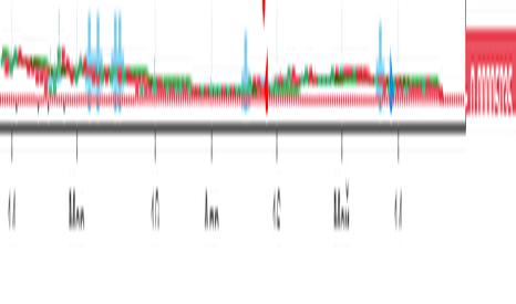 WINGSBTC: Прогноз по паре WINGS/BTC