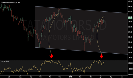 TATAMOTORS: TATA MOTARS LIMITED