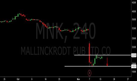 MNK: mnk short