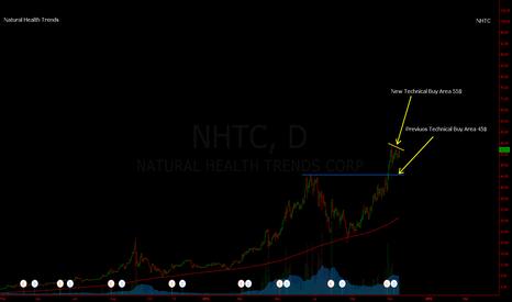 NHTC: Long NHTC