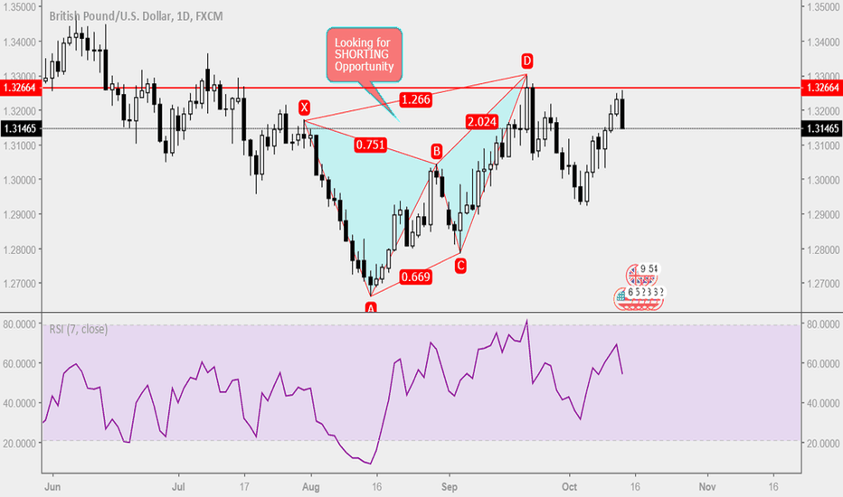 GBPUSD: GBPUSD - Weekly Market Analysis - October 2018, Wk 3