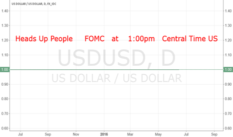 USDUSD: US DOLLAR FOMC at 100PM Central US UTC-5
