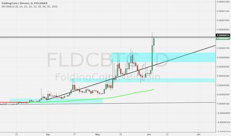 FLDCBTC: FLDC/BTC ATH attempt