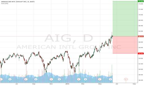 AIG: AIG