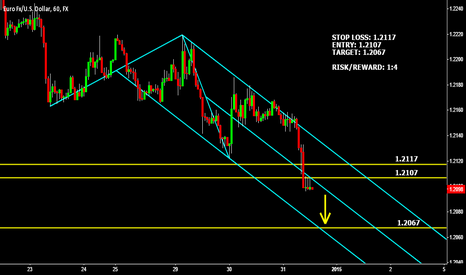 EURUSD: Shorting the EUR/USD with the Andrew's Pitchfork