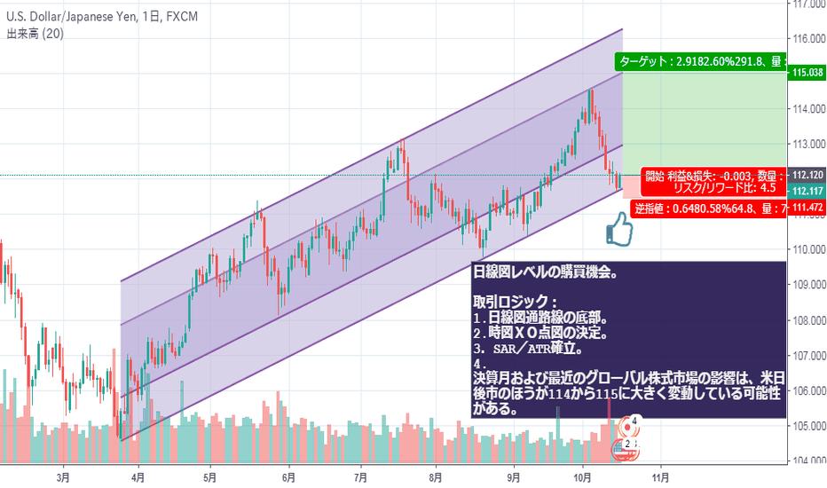 USDJPY: USD JPY 日線レベル上昇通路の購入取引の機会
