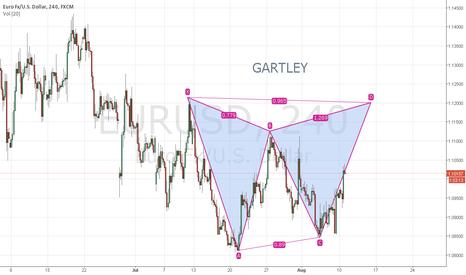 EURUSD: Bearish GARTLEY patter