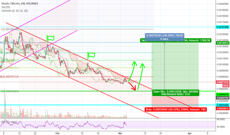 STRATBTC: BTC Stratis is preparing for the Moon !