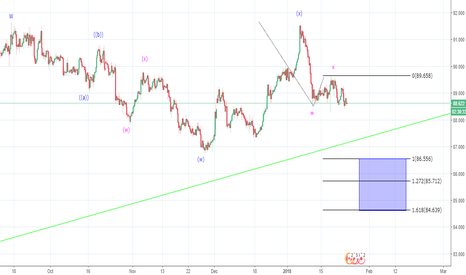 CADJPY: Long CADJPY - The Lagging Commodity pair