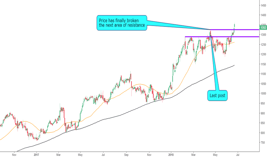 ABC: Another Breakout For Abcam PLC