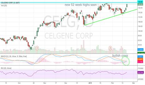 CELG: $CELG Celgene bullish cross near 52 week highs first target 130$