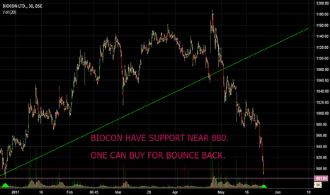 BIOCON: BIOCON HAVE SUPPORT NEAR 880.  ONE CAN BUY FOR BOUNCE BACK.