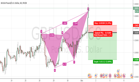 GBPUSD: cable downtrending