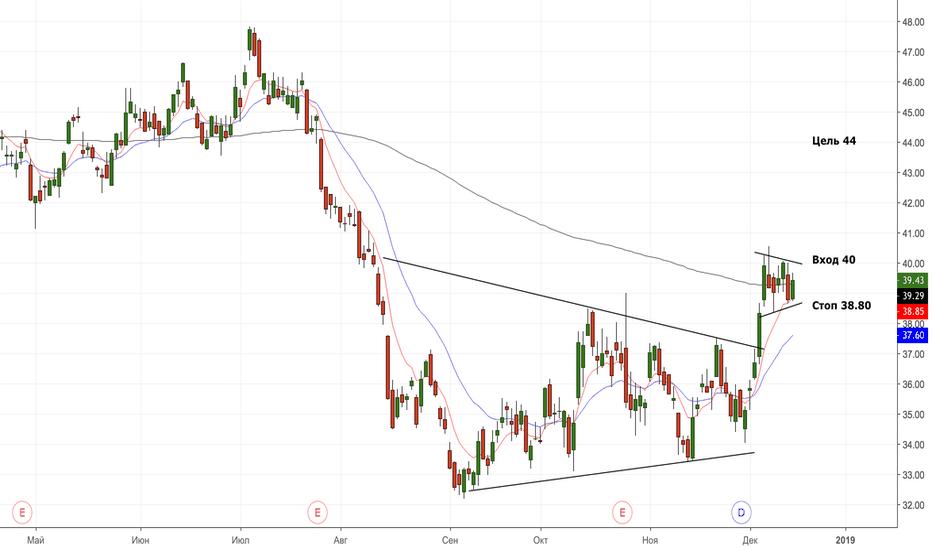 AEM: AEM золото начинает блестеть в рамках коррекции. ТОРГОВАЯ ИДЕЯ