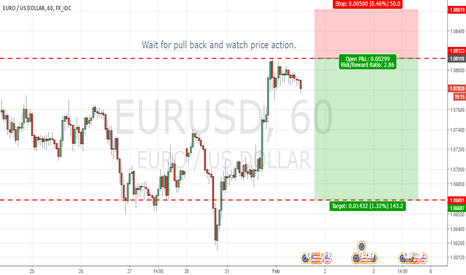 EURUSD: EURUSD Looking for Sell