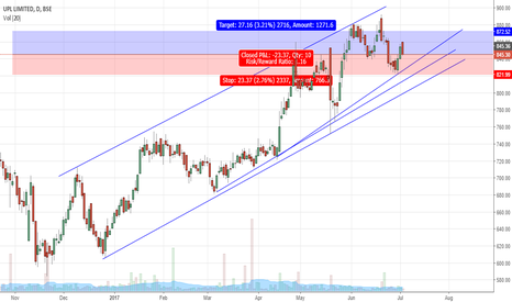UPL: Uptrending channel BIG BUY POINT !