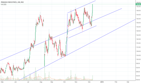 PRAKASH: Prakash Industries - Need to watch what it does at 156-157 level