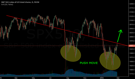 SPX500: All time line ALLWAYS BROKEN FROM BELLOW !!