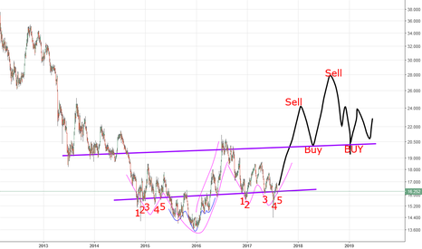 SILVER: 08-07 Silver Chart (by Got Goldies)