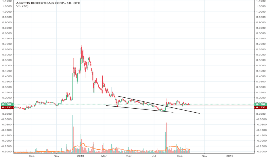 ATTBF: breakout consolidation