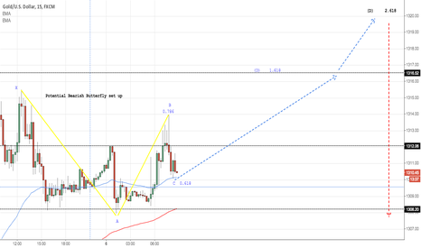 XAUUSD: Potential Bearish Butterfly
