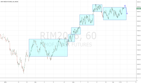 RIM2016: РТС попытается пойти выше
