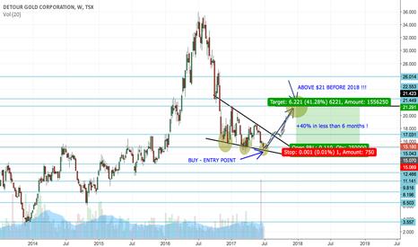 DGC: Detour Gold at $21