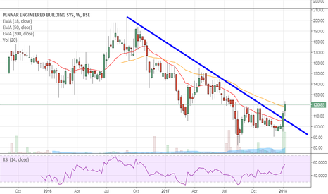 PENPEBS: Nice BreakOut with Volumes