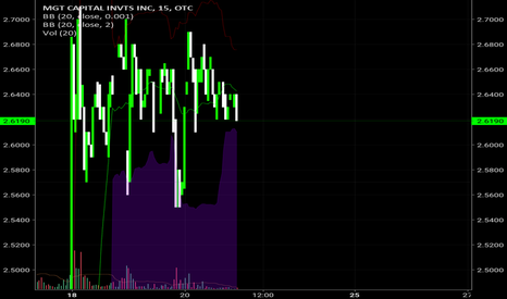 MGTI: $MGTI just look at the chart, is moving to $5 OTC breakout