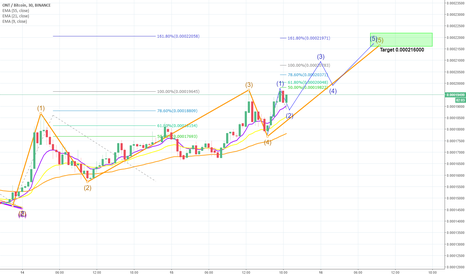 ONTBTC: #ONT #ONTOLOGY - Last target was hit.... new target of 0.0002160