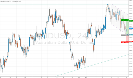 AUDUSD: AUDUSD Pending Long, trapped in channel