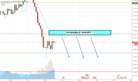 USDCAD: USDCAD - POSSIBLE SHORT OPPORTUNITY
