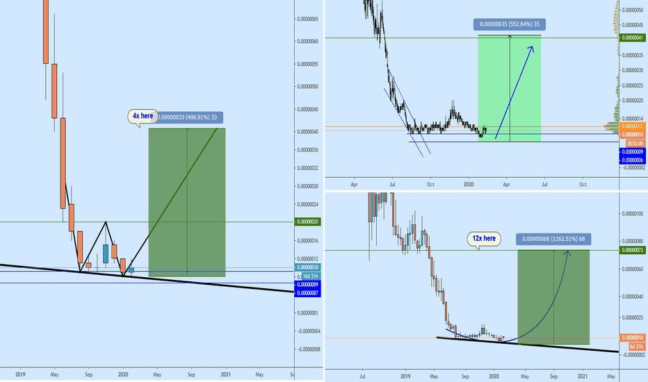 tradingview mft btc bitcoin indekso fondas
