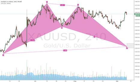 XAUUSD: Gold Potential Bat Pattern Long