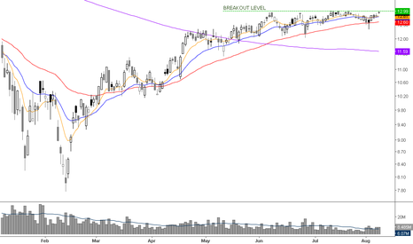 AMLP: BREAKOUT OVER THE HIGHS >13