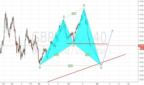 GBPUSD: Bullish Shark on Gbp/Usd H4.