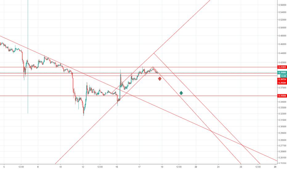 XRPEUR: XRPEUR target 0,35