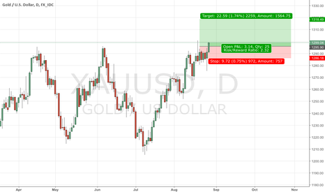 XAUUSD: Key points of the Jackson Hole meeting