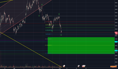 """BTCUSD: BITCOIN MAY10th VIDEO ANALYSIS / FINISHING WAVE """"A"""""""