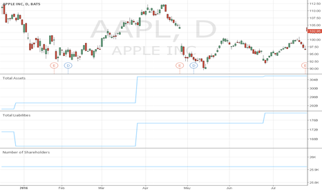 AAPL: SALIM PRTORIA GOLD MINE