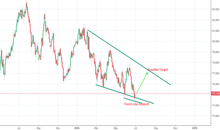 NZDJPY: NZDJPY Next Price Prediction.