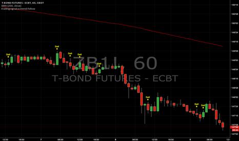 ZB1!: Trend-follow signals : ZB1! (60min)