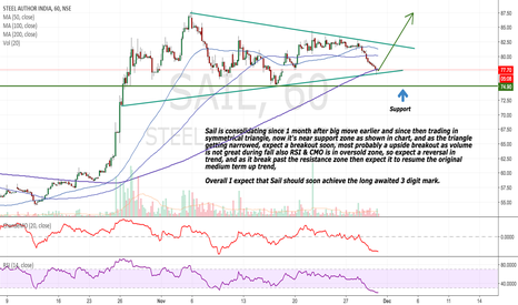 SAIL: SAIL - Possible reversal in short term trend.